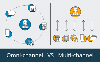 Omni-channel vs Multi-channel. Is there a difference?