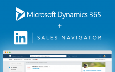 Nucleus Research: Dynamics 365 + Sales Navigator significantly increases your sales productivity.