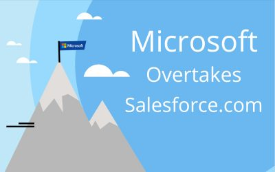 Microsoft Overtakes Salesforce.com – Forrester